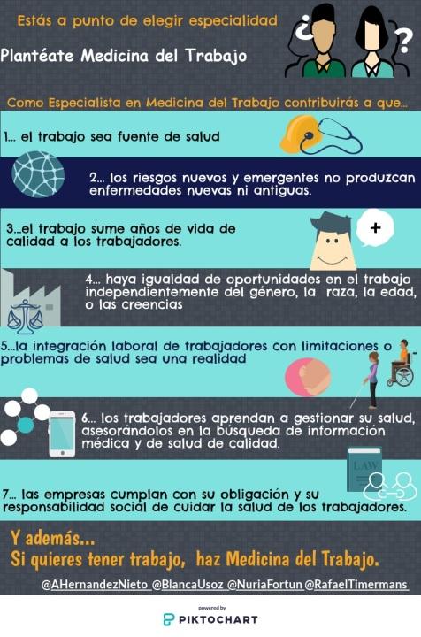 INFOGRAFIA MEDICINATRABAJO (1)